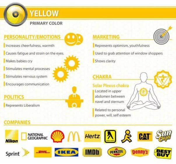 Психология цвета в маркетинге Цвет это один из сильнейших инструментов дизайна. Однако цветовые решения не могут быть универсальными. На жителей разных стран и континентов цвет может