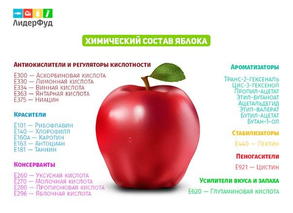 Яблоко Калорийность Для Похудения. Сколько калорий в яблоках: использование продукта для похудения