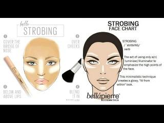Стробинг / STROBING Makeup Tutorial