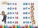 Перевірка таблиці множення числа 4