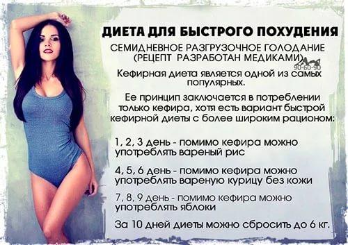Очищающая Диета Для Похудения На 10 Кг. Очищающая диета 7 дней 10 кг