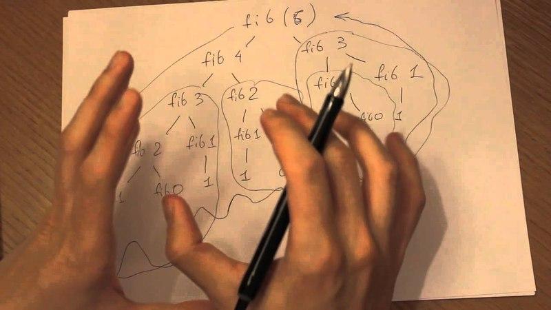 Структура и интерпретация компьютерных программ СИКП SICP урок 6