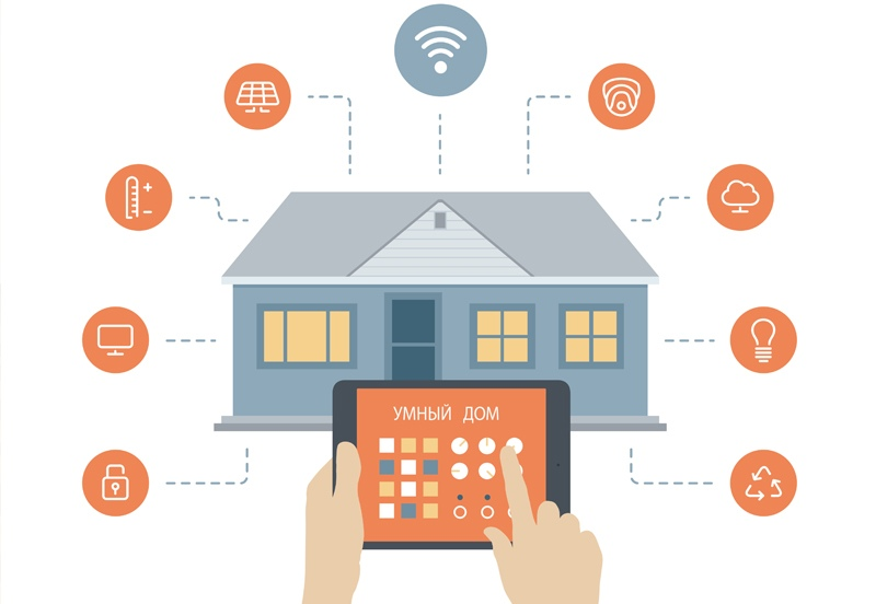 Smart home - home automation system VS smart gadgets, image # 1