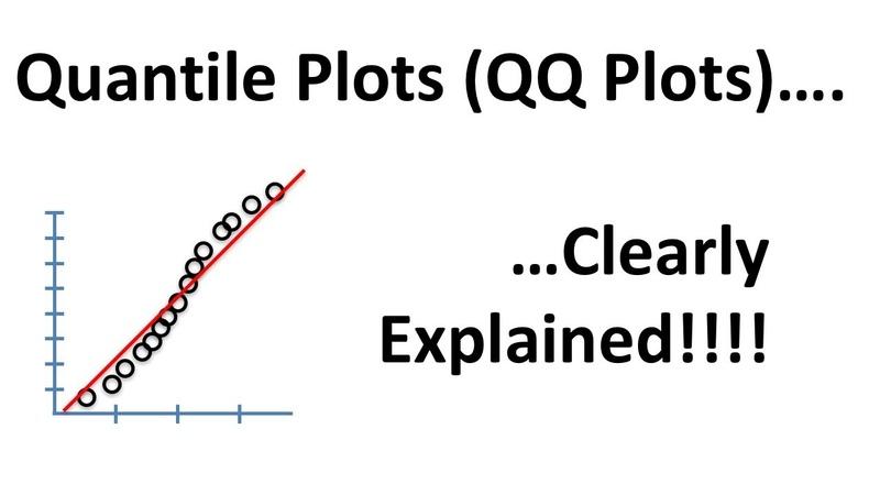 StatQuest Quantile Quantile Plots QQ plots Clearly Explained