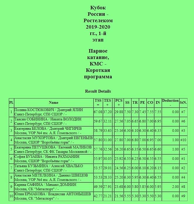 Кубок России (все этапы и финал) 2019-2020 - Страница 2 TmwU6zSnEi4