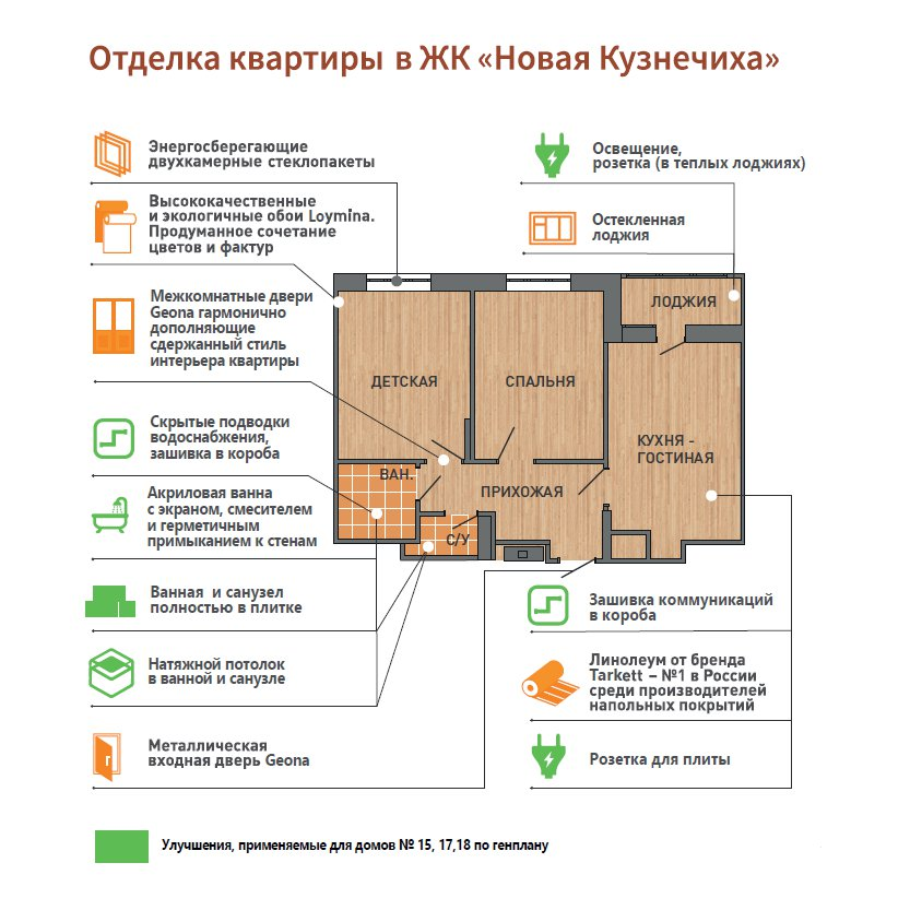 В Нижнем Новгороде изменилась тройка самых «дорогих» районов по стоимости жилья 5