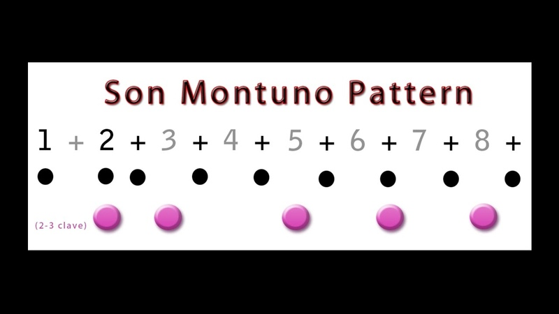 Montuno with 2 3 Clave Audio Visual