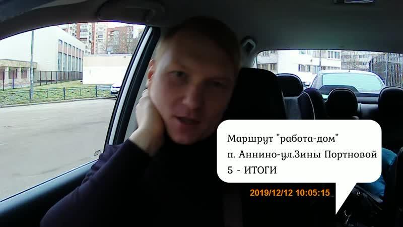 12дек Инна Тиида Теория Итоги