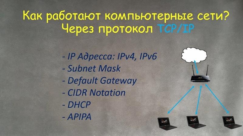 Компьютерные Сети IPv4 IPv6 Subnet DHCP APIPA CIDR что это