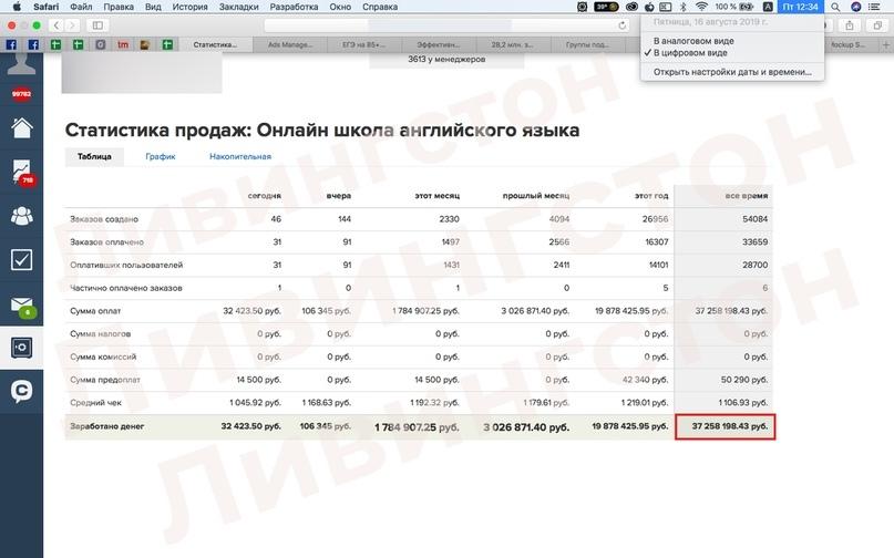 Кейс: С 40 тысяч руб. — до 40 млн. рублей. Реально? Онлайн-школа английского языка, изображение №5