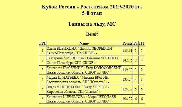 Кубок России (все этапы и финал) 2019-2020 - Страница 8 Rx9FZWx4VM0