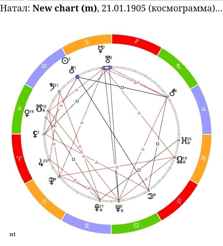 Исследование: Кристиан Диор, изображение №1