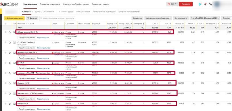 Рекламный кабинет Яндекс.Директа