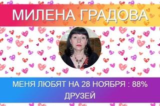 Твоя любовь - Узнай кто тебя любит