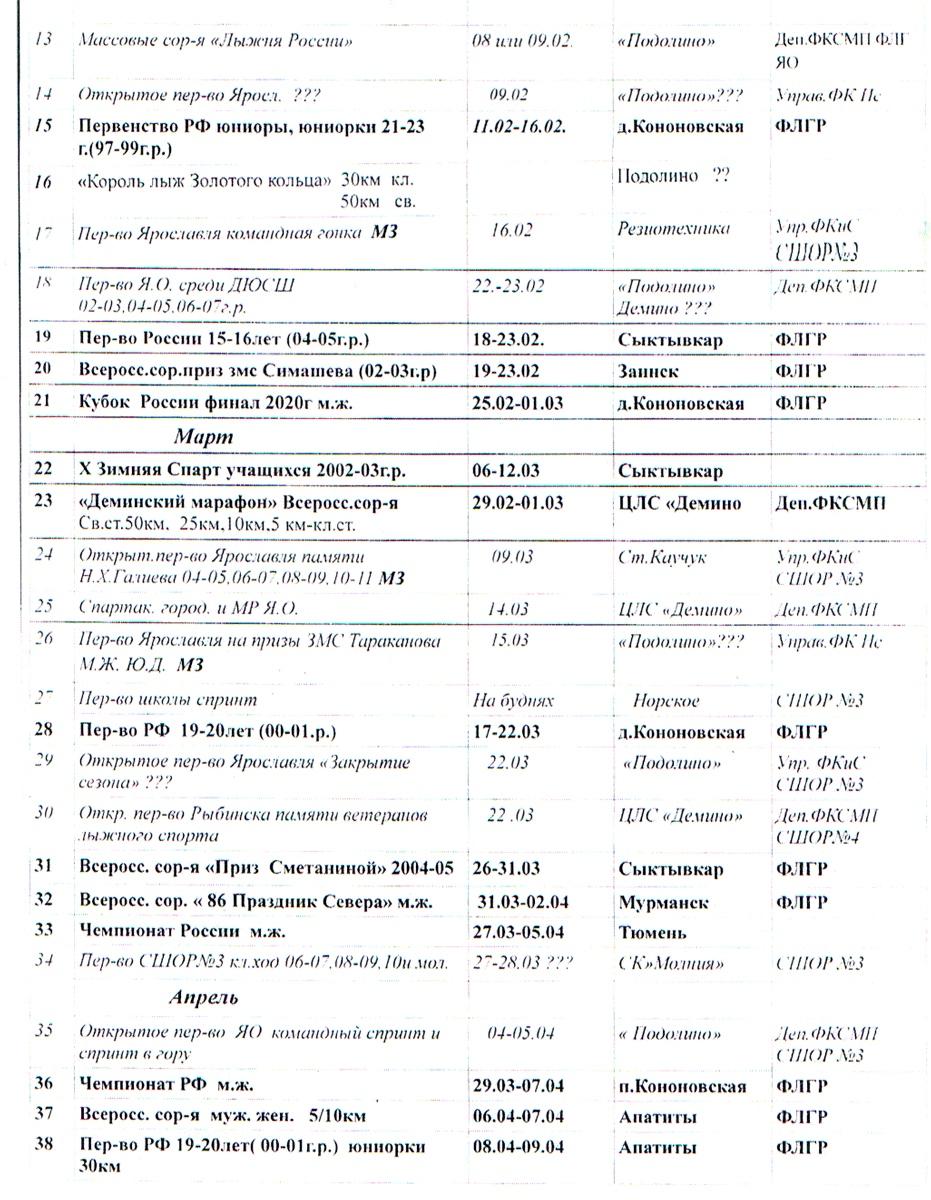 2 страница - Проект календарного плана спортивно-массовых мероприятий по лыжным гонкам СШОР № 3 города Ярославля на 2019-2020 г.